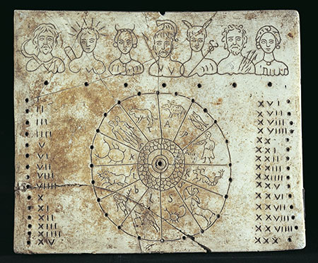 Plate with signs of the zodiac and planets