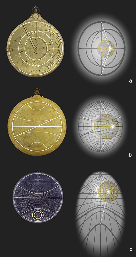 Planispheric projection of the celestial sphere