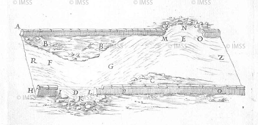 Riferita nei capitoli 13-14 che spiegano le cause della tortuosità dei fiumi.