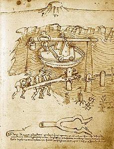Mariano di iacopo detto il taccola forche per divellere - Letto di un fiume ...