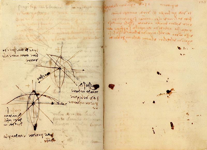 """Codice di Madrid II, 124v-125r. - Note sui venti e """"l'ombre verdi"""" e annotazione """"1504 a Piombino, il dì d'Ognissanti""""."""