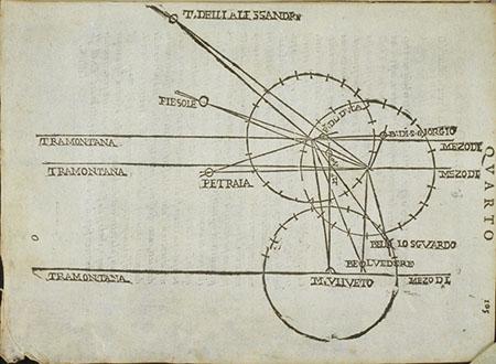 Cosimo Bartoli, Del modo di misurare le distantie, le superficie, i corpi, le piante, le provincie, le prospettive, et tutte le altre cose terrene, che possono occorrere a gli huomini, secondo le vere regole d'Euclide, et de gl'altri più lodati scrittori