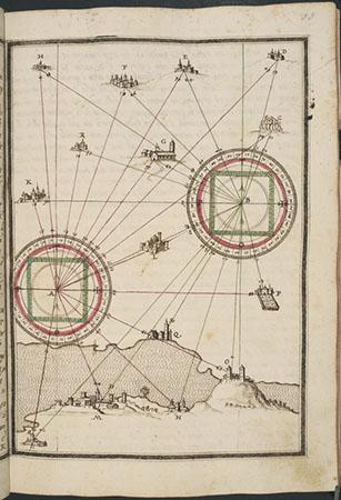 Antonio Santucci, Trattato di diversi strumenti matematici che si conservano al presente nella Guardaroba