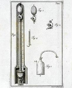 Landrianis eudiometer, from the Istituto e Museo di Storia della Scienza in Florence